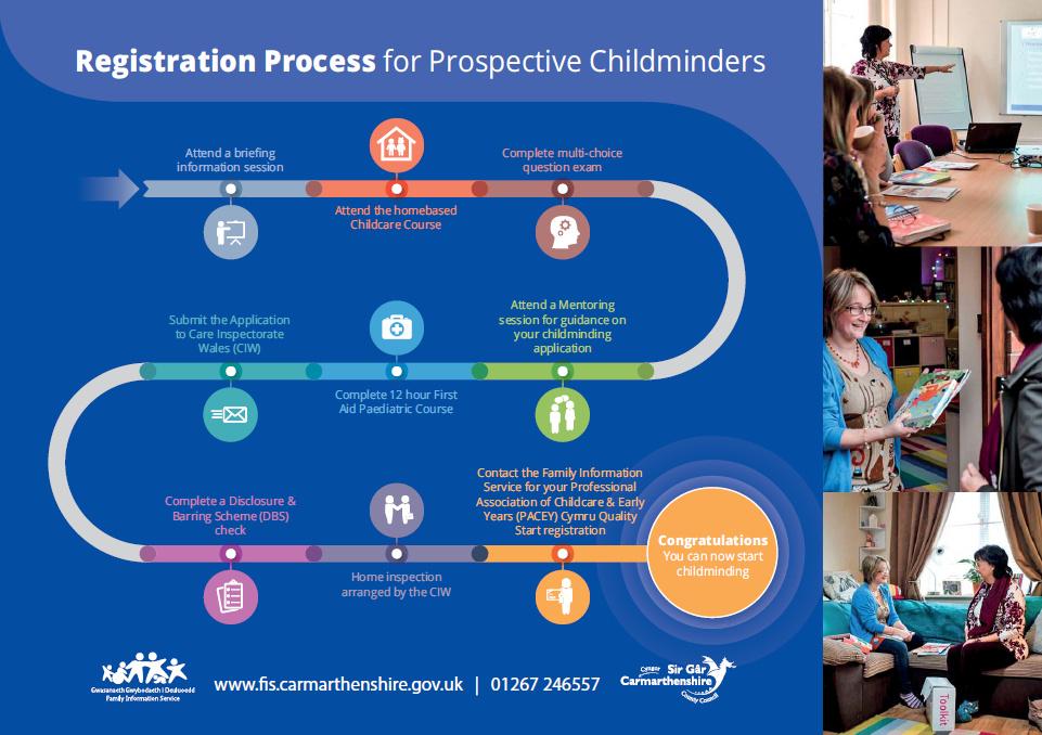 Registration Process for Prospective Childminders