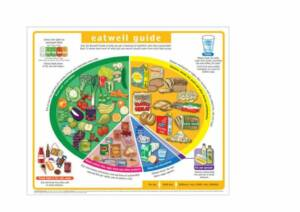 thumbnail of eat well plate