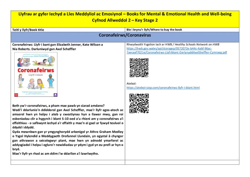 thumbnail of Bookilst for Key Stage 2 Pupils – Mental & Emotional Health Promotion