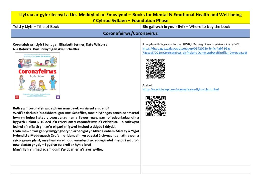 thumbnail of Booklist for Foundation Aged Pupils – Mental & Emotional Health Promotion