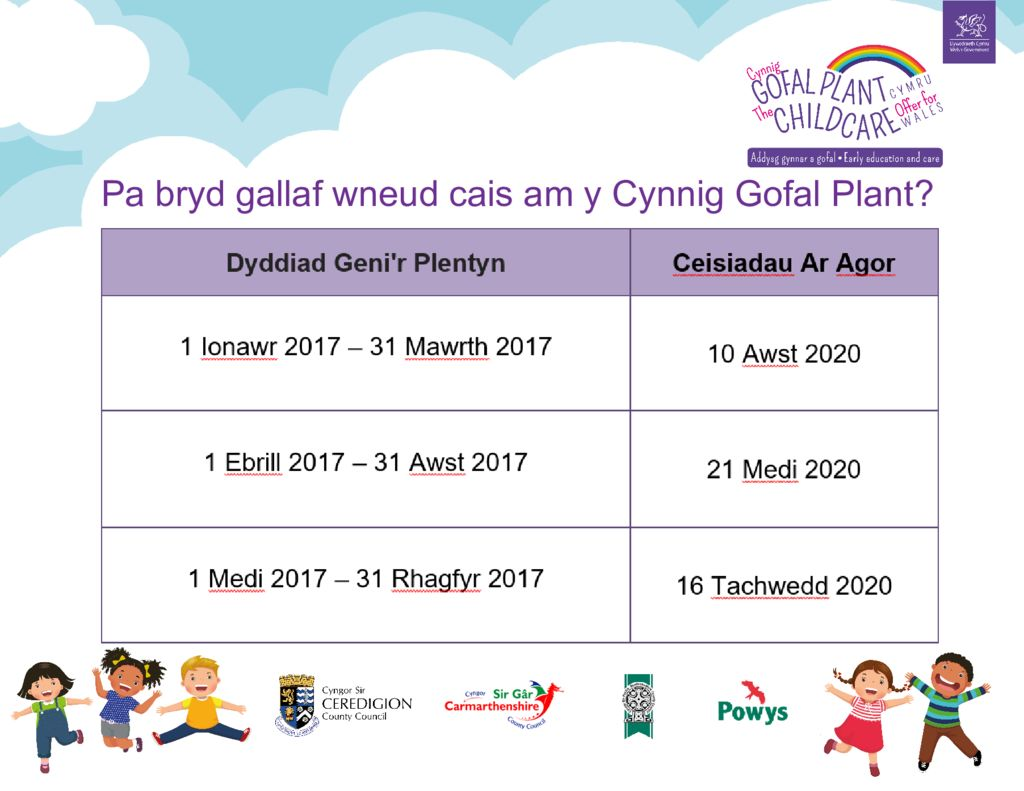 thumbnail of Application Dates 2020 to 2021 CYM post COVID19