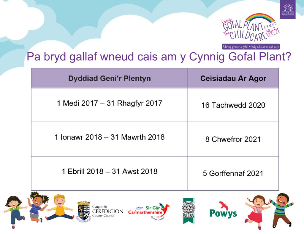 thumbnail of Application Dates 2020 to 2021 CYM