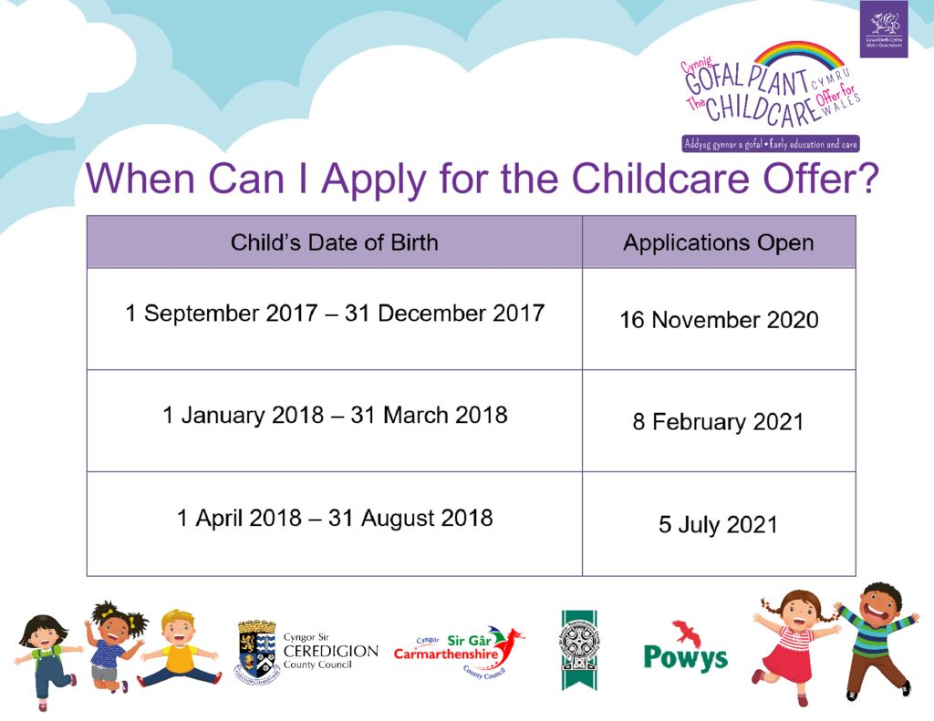 thumbnail of Childcare Offer Application Dates